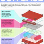 how-to-pack-a-suitcase